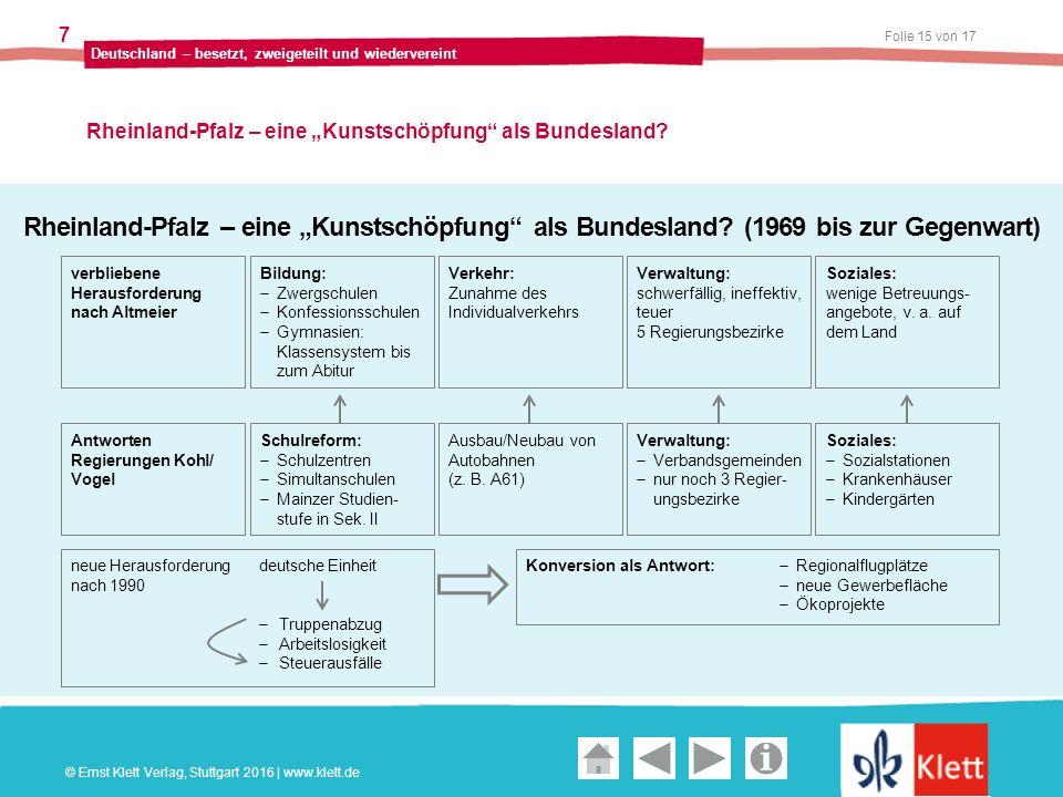 """Geschichte und Geschehen Oberstufe Folie 15 von 17 Deutschland – besetzt, zweigeteilt und wiedervereint 7 Rheinland-Pfalz – eine """"Kunstschöpfung als Bundesland."""