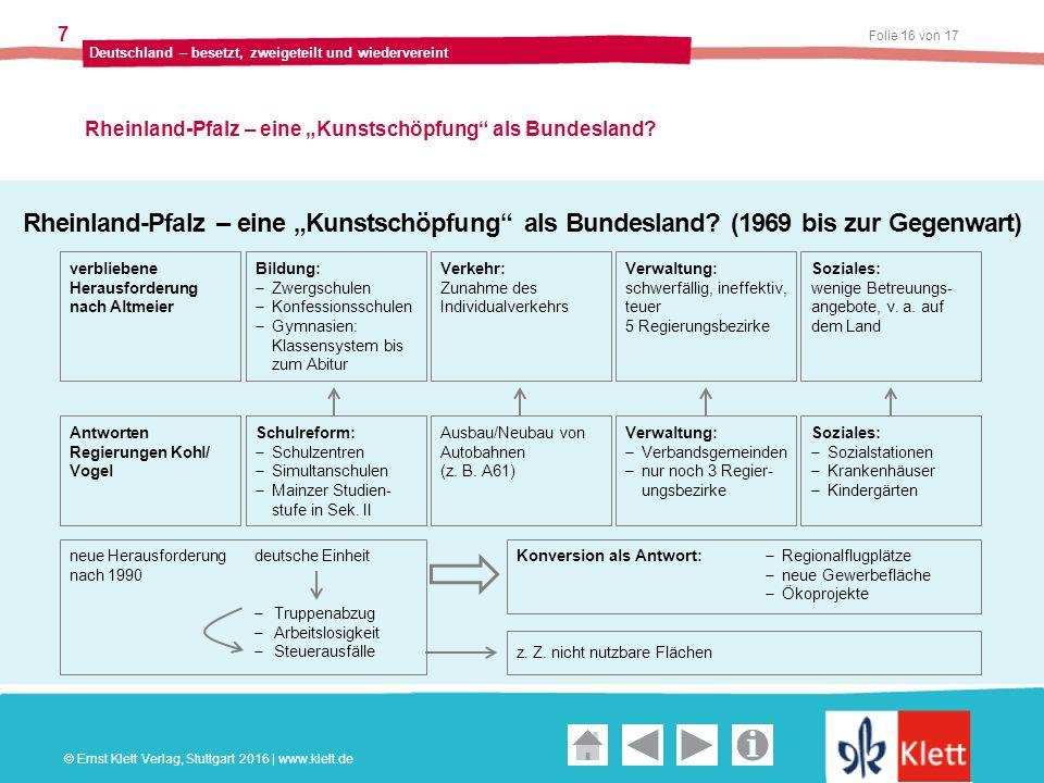"""Geschichte und Geschehen Oberstufe Folie 16 von 17 Deutschland – besetzt, zweigeteilt und wiedervereint 7 Rheinland-Pfalz – eine """"Kunstschöpfung als Bundesland."""