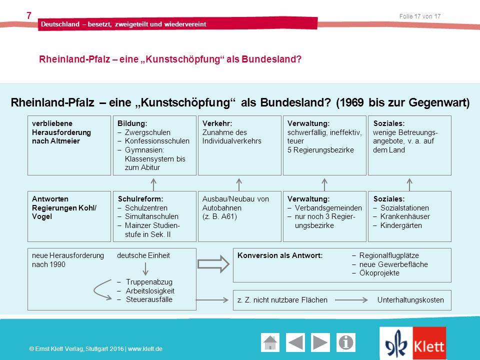 """Geschichte und Geschehen Oberstufe Folie 17 von 17 Deutschland – besetzt, zweigeteilt und wiedervereint 7 Rheinland-Pfalz – eine """"Kunstschöpfung als Bundesland."""