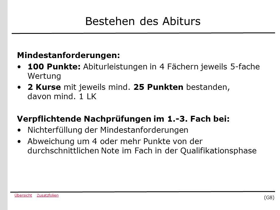 ZusatzfolienÜbersicht (G8) Bestehen des Abiturs Mindestanforderungen: 100 Punkte: Abiturleistungen in 4 Fächern jeweils 5-fache Wertung 2 Kurse mit jeweils mind.