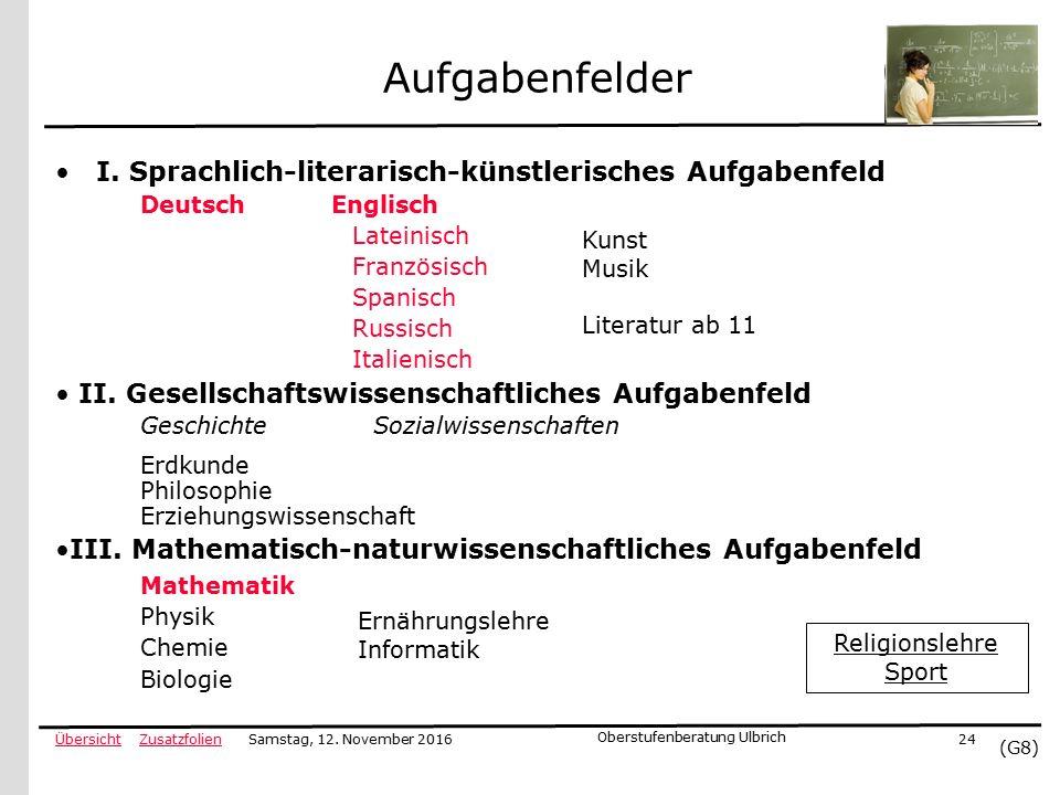 ZusatzfolienÜbersicht (G8) Samstag, 12. November 2016 Oberstufenberatung Ulbrich 24 I.