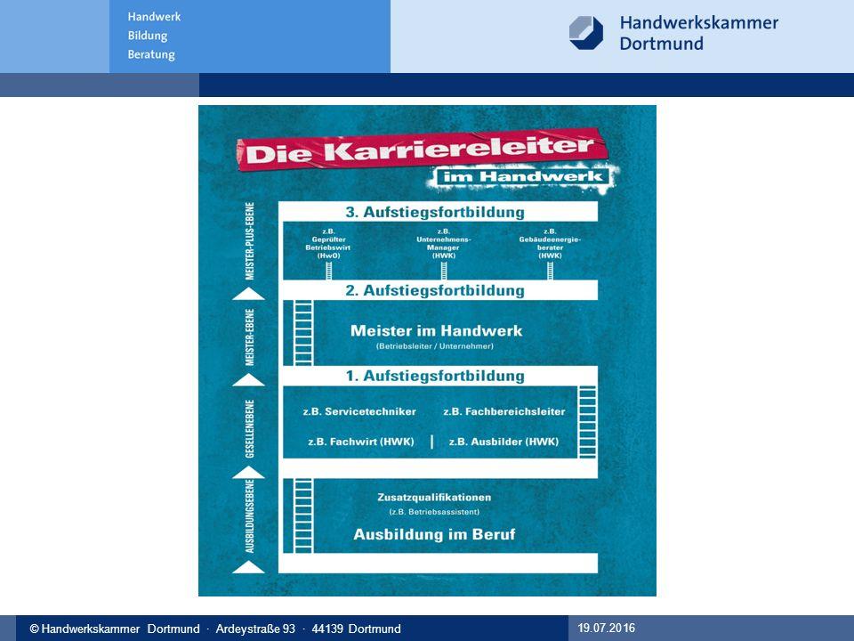 © Handwerkskammer Musterstadt, Musterstraße 123, 12345 Musterstadt© Handwerkskammer Dortmund · Ardeystraße 93 · 44139 Dortmund 19.07.2016