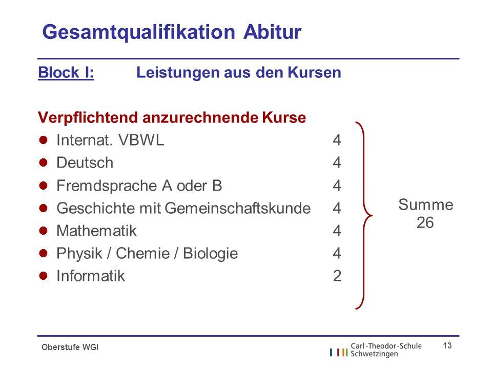 Oberstufe WGI 13 Gesamtqualifikation Abitur Block I:Leistungen aus den Kursen Verpflichtend anzurechnende Kurse l Internat.