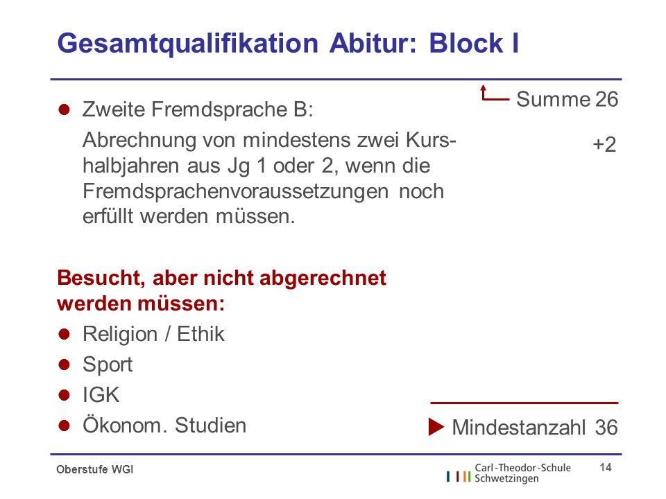 Oberstufe WGI 14 Gesamtqualifikation Abitur: Block I l Zweite Fremdsprache B: Abrechnung von mindestens zwei Kurs- halbjahren aus Jg 1 oder 2, wenn die Fremdsprachenvoraussetzungen noch erfüllt werden müssen.