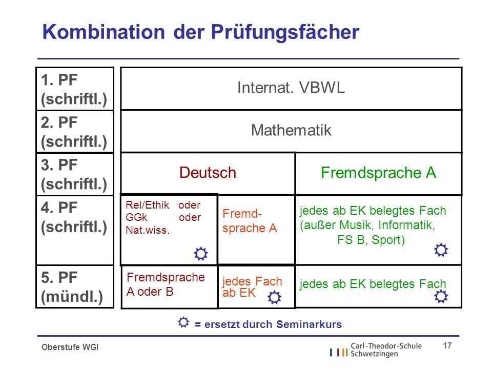 Oberstufe WGI 17 Kombination der Prüfungsfächer 1.