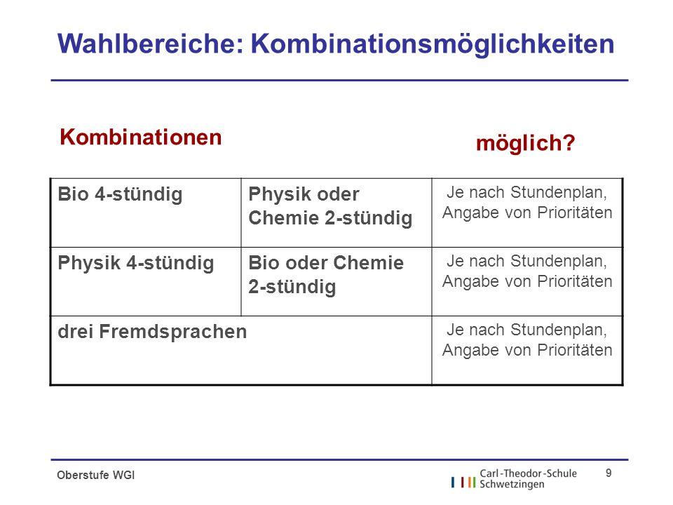 Oberstufe WGI 9 Wahlbereiche: Kombinationsmöglichkeiten möglich.