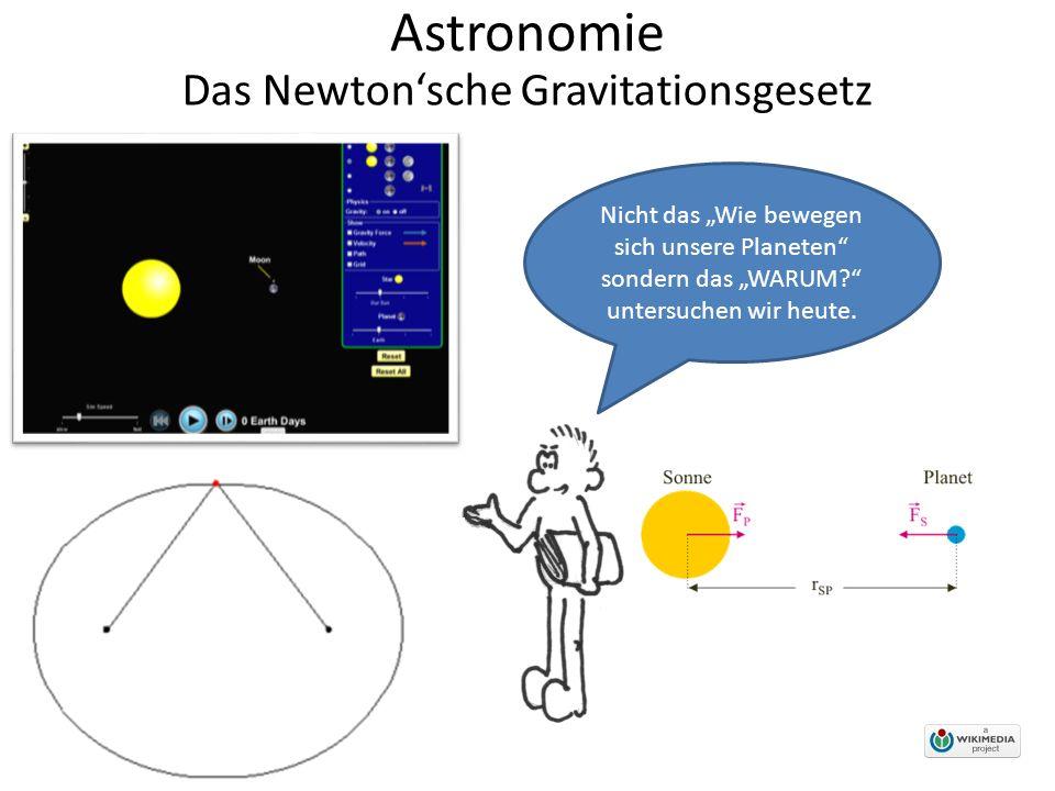 """Astronomie Nicht das """"Wie bewegen sich unsere Planeten sondern das """"WARUM untersuchen wir heute."""