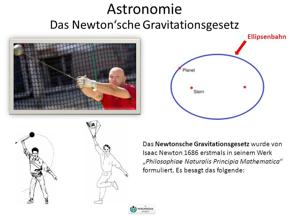 """Astronomie Das Newton'sche Gravitationsgesetz Ellipsenbahn Das Newtonsche Gravitationsgesetz wurde von Isaac Newton 1686 erstmals in seinem Werk """"Philosophiae Naturalis Principia Mathematica formuliert."""