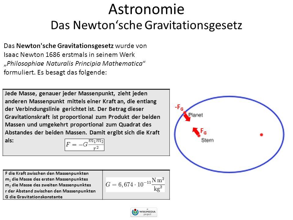 """Astronomie Das Newton'sche Gravitationsgesetz FGFG Das Newton sche Gravitationsgesetz wurde von Isaac Newton 1686 erstmals in seinem Werk """"Philosophiae Naturalis Principia Mathematica formuliert."""