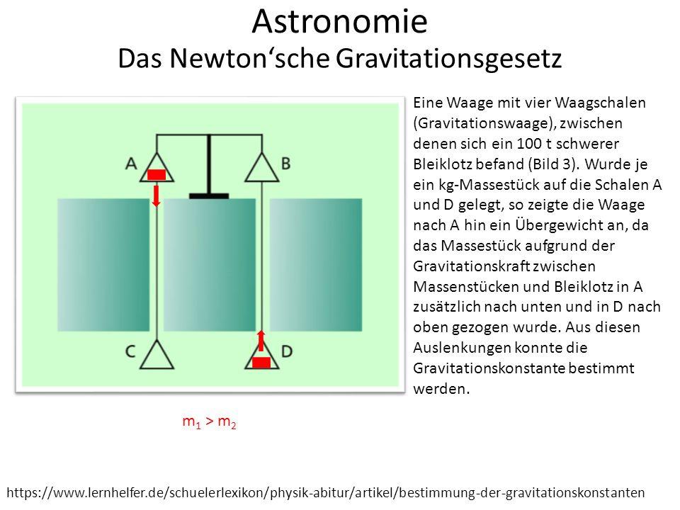 Astronomie Das Newton'sche Gravitationsgesetz Eine Waage mit vier Waagschalen (Gravitationswaage), zwischen denen sich ein 100 t schwerer Bleiklotz befand (Bild 3).