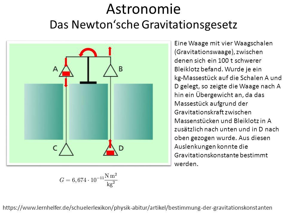 Astronomie Das Newton'sche Gravitationsgesetz Eine Waage mit vier Waagschalen (Gravitationswaage), zwischen denen sich ein 100 t schwerer Bleiklotz befand.