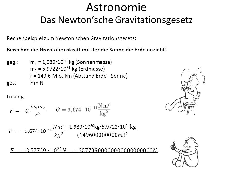 Astronomie Das Newton'sche Gravitationsgesetz Rechenbeispiel zum Newton'schen Gravitationsgesetz: geg.:m 1 = 1,989  10 30 kg (Sonnenmasse) m 2 = 5,9722  10 24 kg (Erdmasse) r = 149,6 Mio.
