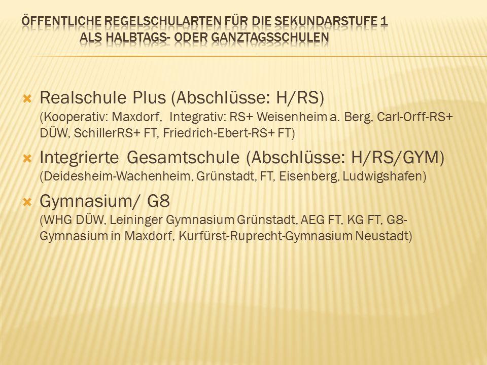  Realschule Plus (Abschlüsse: H/RS) (Kooperativ: Maxdorf, Integrativ: RS+ Weisenheim a.