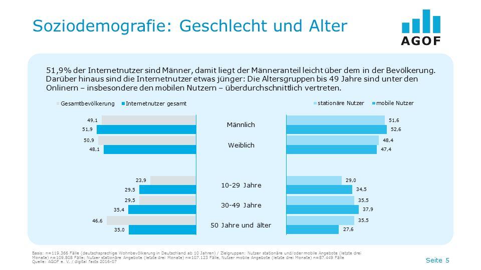 Seite 5 Soziodemografie: Geschlecht und Alter Männlich Weiblich 10-29 Jahre 30-49 Jahre 50 Jahre und älter 51,9% der Internetnutzer sind Männer, damit liegt der Männeranteil leicht über dem in der Bevölkerung.