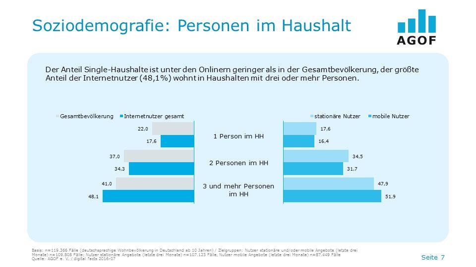 Seite 7 Soziodemografie: Personen im Haushalt Der Anteil Single-Haushalte ist unter den Onlinern geringer als in der Gesamtbevölkerung, der größte Anteil der Internetnutzer (48,1%) wohnt in Haushalten mit drei oder mehr Personen.