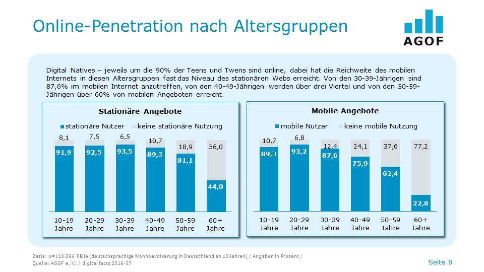 Seite 8 Online-Penetration nach Altersgruppen Basis: n=119.366 Fälle (deutschsprachige Wohnbevölkerung in Deutschland ab 10 Jahren) / Angaben in Prozent / Quelle: AGOF e.