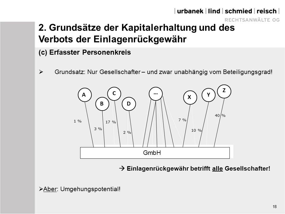 (c) Erfasster Personenkreis  Grundsatz: Nur Gesellschafter – und zwar unabhängig vom Beteiligungsgrad.