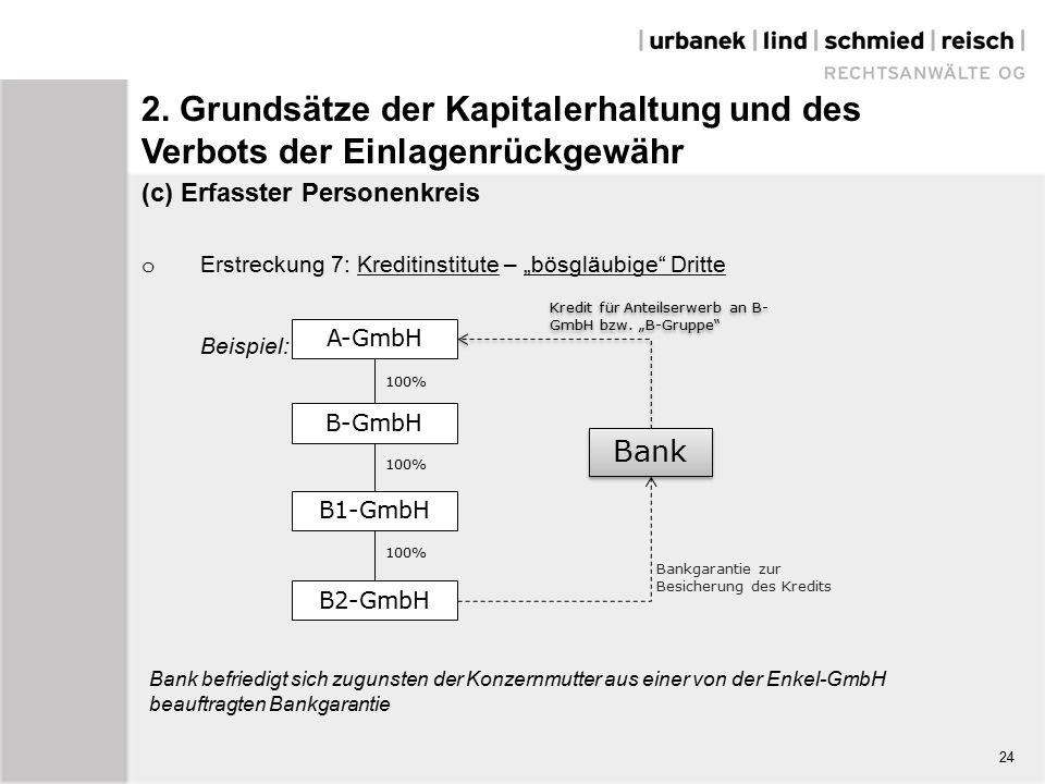 """(c) Erfasster Personenkreis o Erstreckung 7: Kreditinstitute – """"bösgläubige Dritte Beispiel: 100% A-GmbH B-GmbH B1-GmbH B2-GmbH Bank Kredit für Anteilserwerb an B- GmbH bzw."""
