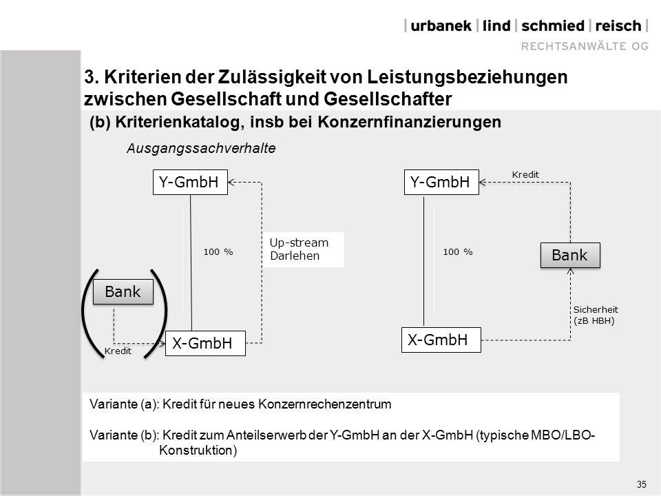 (b) Kriterienkatalog, insb bei Konzernfinanzierungen A usgangssachverhalte Y-GmbH X-GmbH Bank 100 % Kredit Up-stream Darlehen Y-GmbH X-GmbH 100 % Bank Kredit Sicherheit (zB HBH) Variante (a): Kredit für neues Konzernrechenzentrum Variante (b): Kredit zum Anteilserwerb der Y-GmbH an der X-GmbH (typische MBO/LBO- Konstruktion) 35 3.