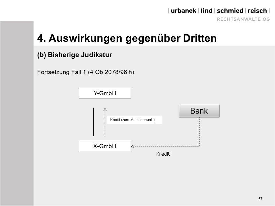 (b) Bisherige Judikatur Fortsetzung Fall 1 (4 Ob 2078/96 h) Y-GmbH X-GmbH Bank Kredit Kredit (zum Anteilserwerb) 57 4.