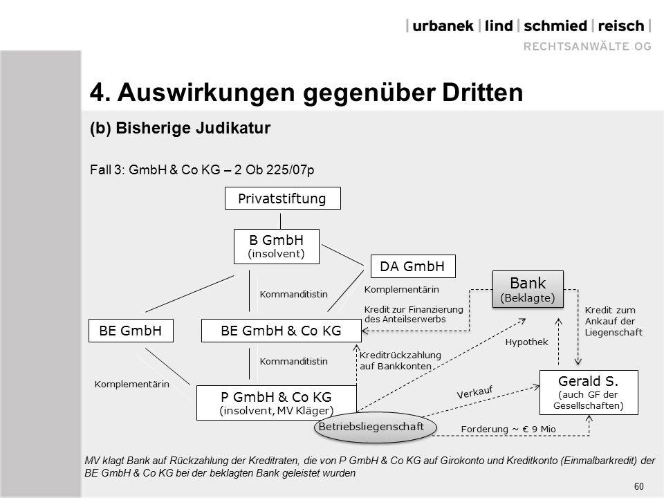 (b) Bisherige Judikatur Fall 3: GmbH & Co KG – 2 Ob 225/07p P GmbH & Co KG (insolvent, MV Kläger) Privatstiftung B GmbH (insolvent) DA GmbH BE GmbHBE GmbH & Co KG Komplementärin Kommanditistin Komplementärin Bank (Beklagte) Bank (Beklagte) Kredit zur Finanzierung des Anteilserwerbs Betriebsliegenschaft Gerald S.