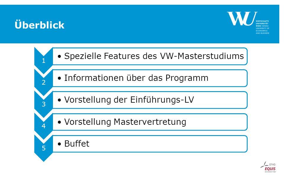 Überblick 1 Spezielle Features des VW-Masterstudiums 2 Informationen über das Programm 3 Vorstellung der Einführungs-LV 4 Vorstellung Mastervertretung 5 Buffet