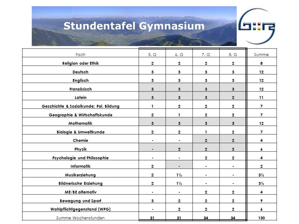 Stundentafel Gymnasium Fach5. G6. G7. G8.