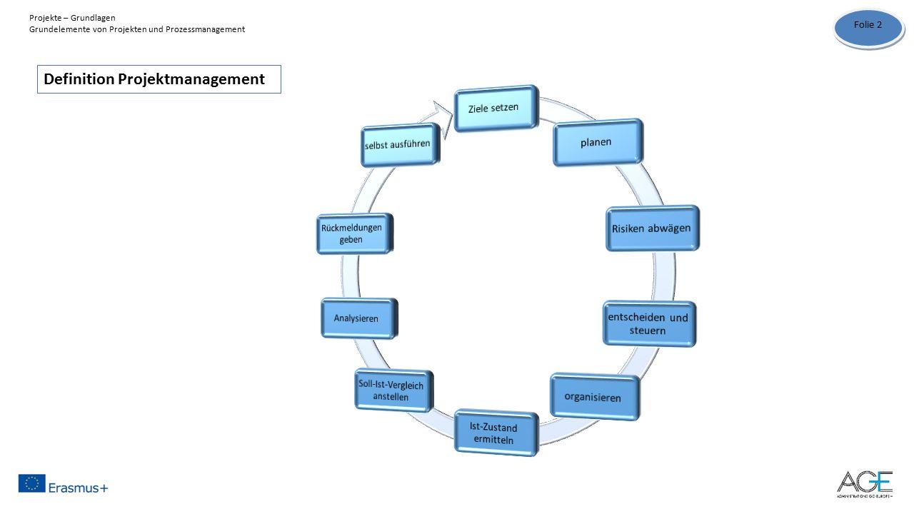 Definition Projektmanagement Folie 2 Projekte – Grundlagen Grundelemente von Projekten und Prozessmanagement