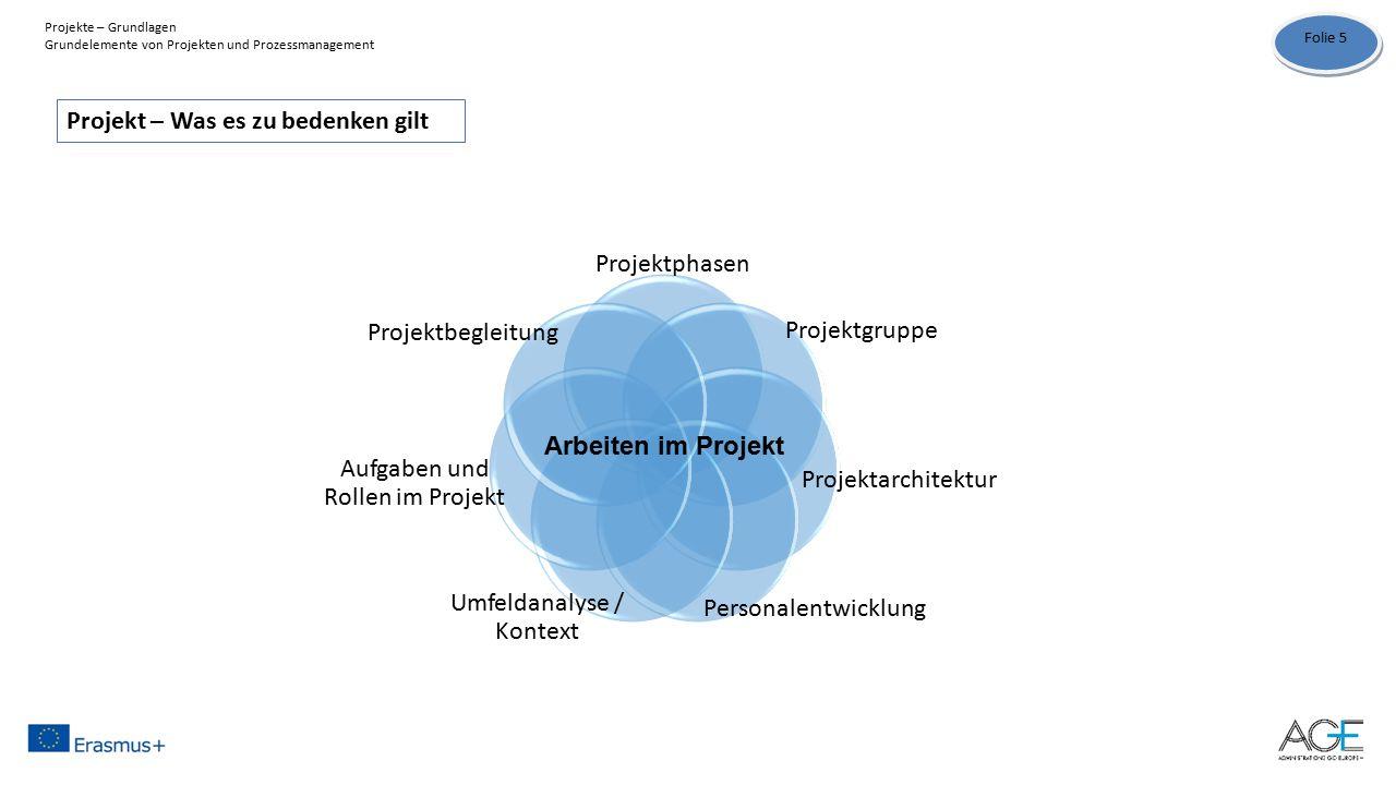 Projekt – Was es zu bedenken gilt Projektphasen Projektgruppe Projektarchitektur Personalentwicklung Umfeldanalyse / Kontext Aufgaben und Rollen im Projekt Projektbegleitung Arbeiten im Projekt Folie 5 Projekte – Grundlagen Grundelemente von Projekten und Prozessmanagement