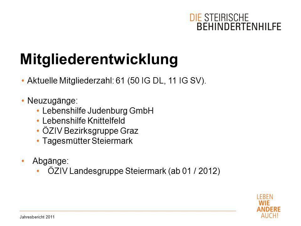 Mitgliederentwicklung Jahresbericht 2011 Aktuelle Mitgliederzahl: 61 (50 IG DL, 11 IG SV).