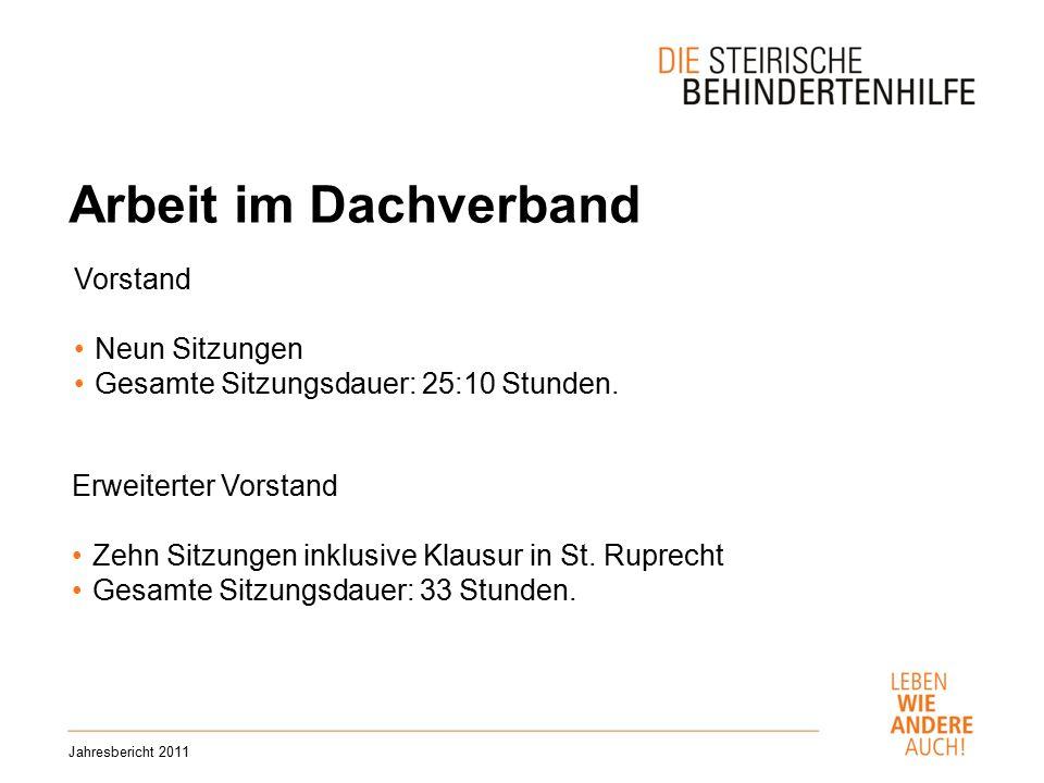 Arbeit im Dachverband Jahresbericht 2011 Vorstand Neun Sitzungen Gesamte Sitzungsdauer: 25:10 Stunden.