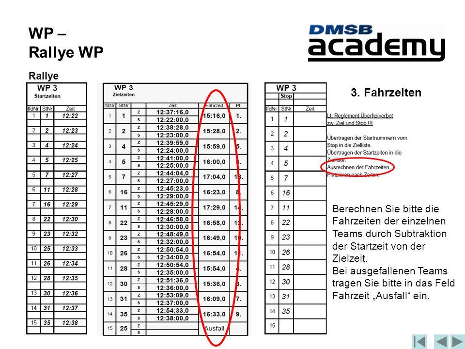WP – Rallye WP 3.