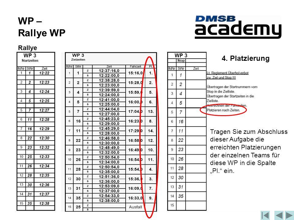 WP – Rallye WP 4.