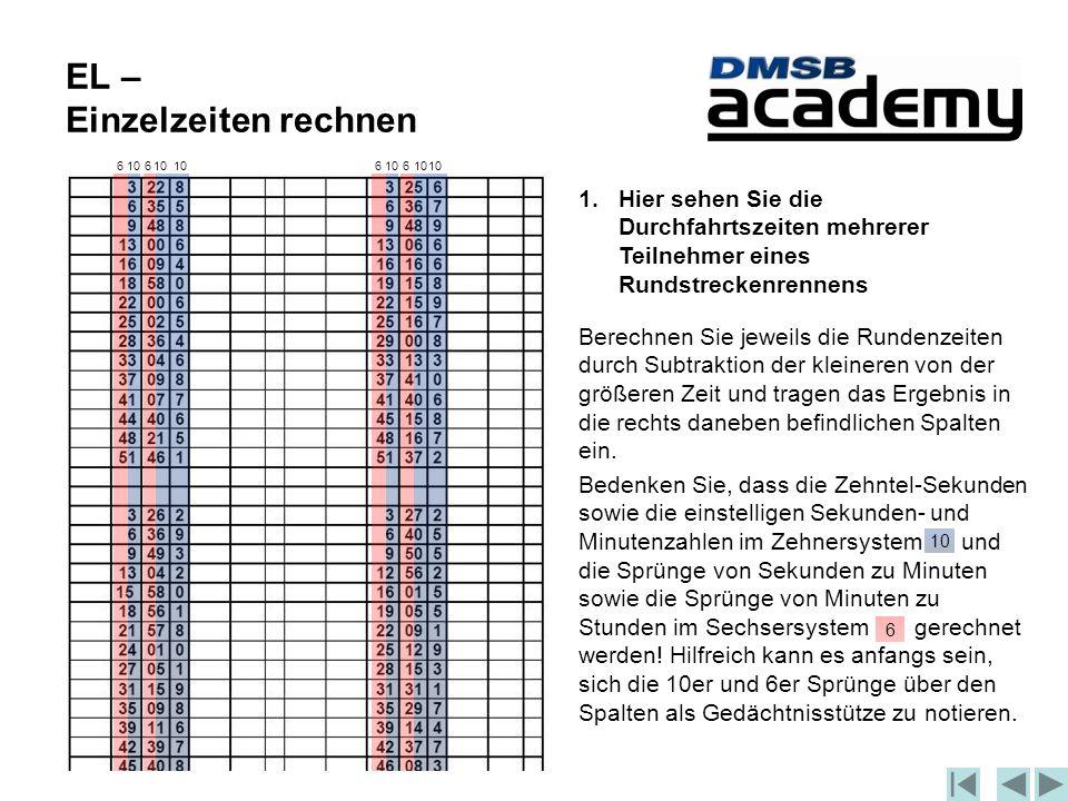 EL – Einzelzeiten rechnen 1.Hier sehen Sie die Durchfahrtszeiten mehrerer Teilnehmer eines Rundstreckenrennens Berechnen Sie jeweils die Rundenzeiten durch Subtraktion der kleineren von der größeren Zeit und tragen das Ergebnis in die rechts daneben befindlichen Spalten ein.