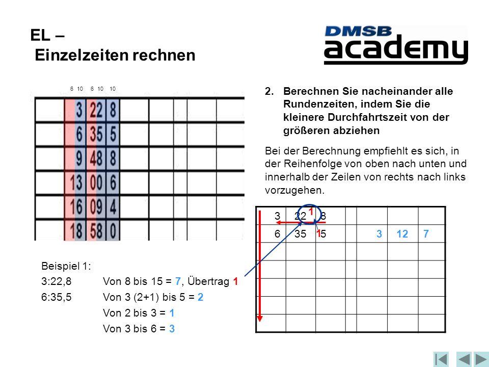 EL – Einzelzeiten rechnen 2.Berechnen Sie nacheinander alle Rundenzeiten, indem Sie die kleinere Durchfahrtszeit von der größeren abziehen Bei der Berechnung empfiehlt es sich, in der Reihenfolge von oben nach unten und innerhalb der Zeilen von rechts nach links vorzugehen.
