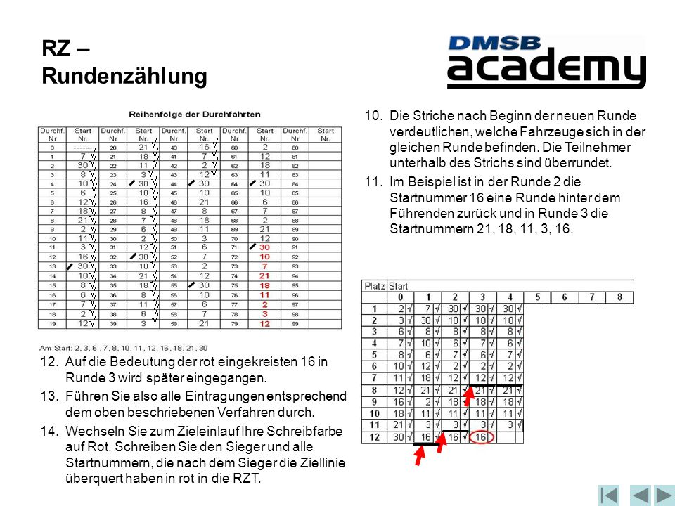 RZ – Rundenzählung 10.Die Striche nach Beginn der neuen Runde verdeutlichen, welche Fahrzeuge sich in der gleichen Runde befinden.