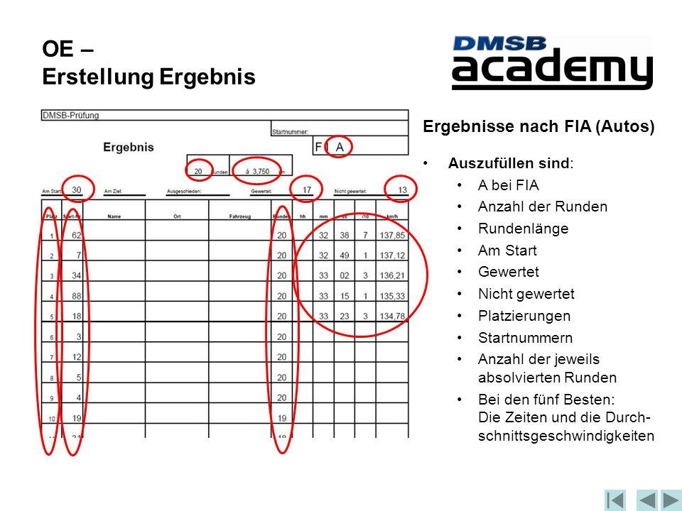OE – Erstellung Ergebnis Ergebnisse nach FIA (Autos) Auszufüllen sind: A bei FIA Anzahl der Runden Rundenlänge Am Start Gewertet Nicht gewertet Platzierungen Startnummern Anzahl der jeweils absolvierten Runden Bei den fünf Besten: Die Zeiten und die Durch- schnittsgeschwindigkeiten