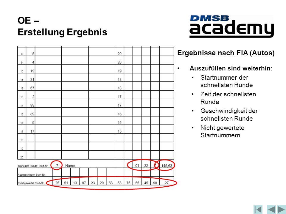OE – Erstellung Ergebnis Ergebnisse nach FIA (Autos) Auszufüllen sind weiterhin: Startnummer der schnellsten Runde Zeit der schnellsten Runde Geschwindigkeit der schnellsten Runde Nicht gewertete Startnummern