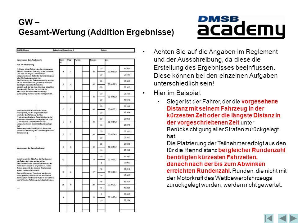 GW – Gesamt-Wertung (Addition Ergebnisse) Achten Sie auf die Angaben im Reglement und der Ausschreibung, da diese die Erstellung des Ergebnisses beeinflussen.