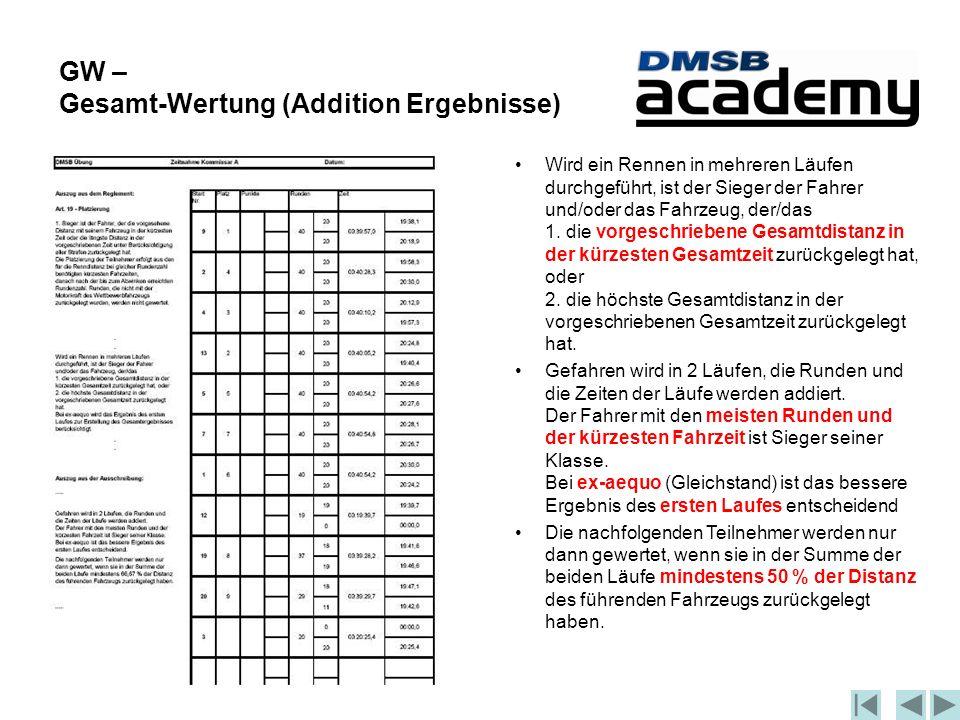 GW – Gesamt-Wertung (Addition Ergebnisse) Wird ein Rennen in mehreren Läufen durchgeführt, ist der Sieger der Fahrer und/oder das Fahrzeug, der/das 1.