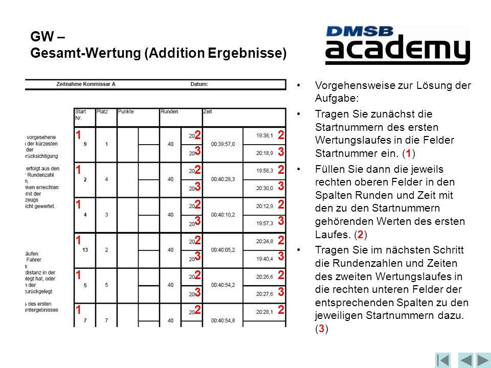GW – Gesamt-Wertung (Addition Ergebnisse) Vorgehensweise zur Lösung der Aufgabe: Tragen Sie zunächst die Startnummern des ersten Wertungslaufes in die Felder Startnummer ein.