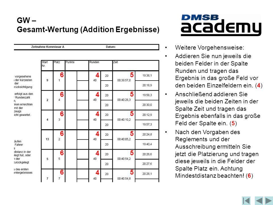 GW – Gesamt-Wertung (Addition Ergebnisse) Weitere Vorgehensweise: Addieren Sie nun jeweils die beiden Felder in der Spalte Runden und tragen das Ergebnis in das große Feld vor den beiden Einzelfeldern ein.
