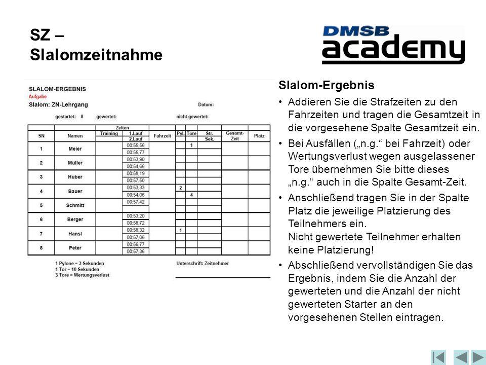 Slalom-Ergebnis Addieren Sie die Strafzeiten zu den Fahrzeiten und tragen die Gesamtzeit in die vorgesehene Spalte Gesamtzeit ein.