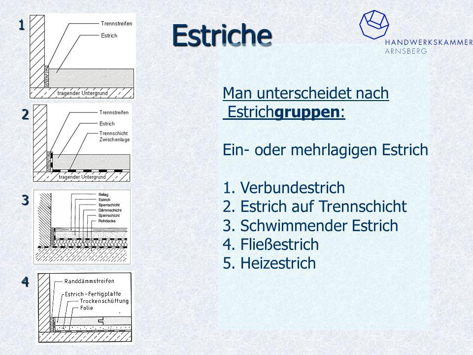 Estriche Man unterscheidet nach Estrichgruppen: Ein- oder mehrlagigen Estrich 1.