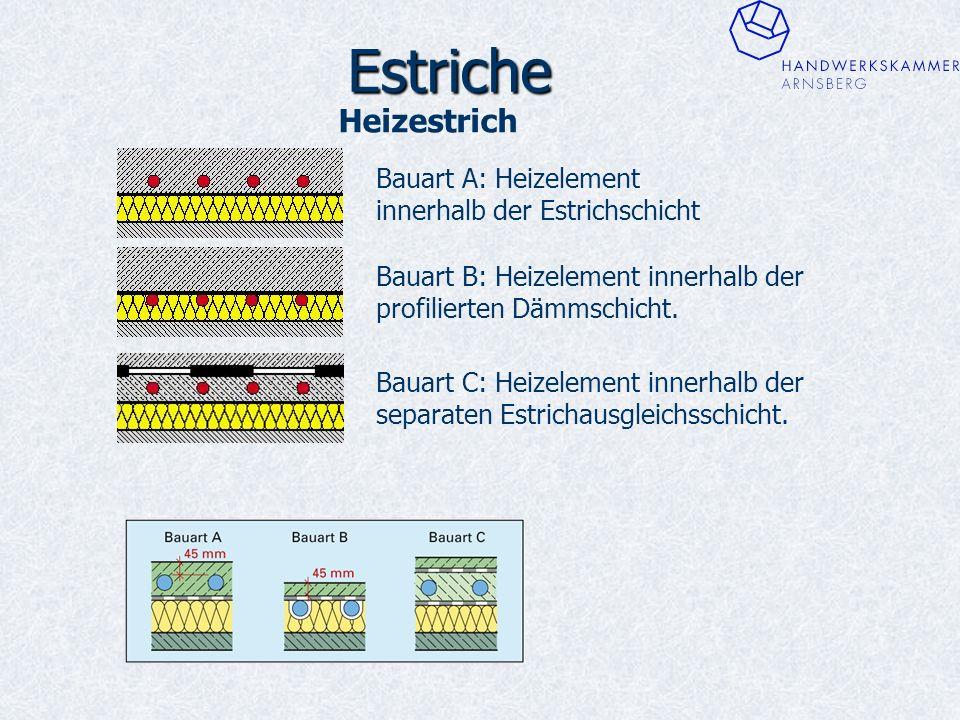 Estriche Bauart A: Heizelement innerhalb der Estrichschicht Bauart B: Heizelement innerhalb der profilierten Dämmschicht.