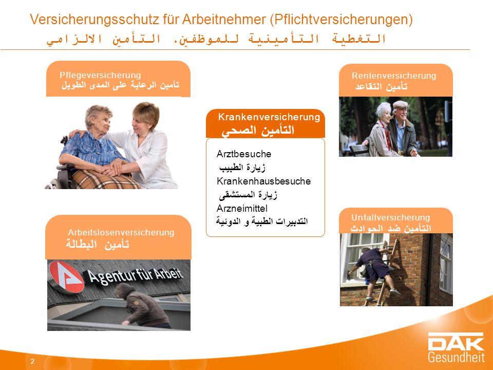 Versicherungsschutz für Arbeitnehmer (Pflichtversicherungen) التغطية التأمينية للموظفين.