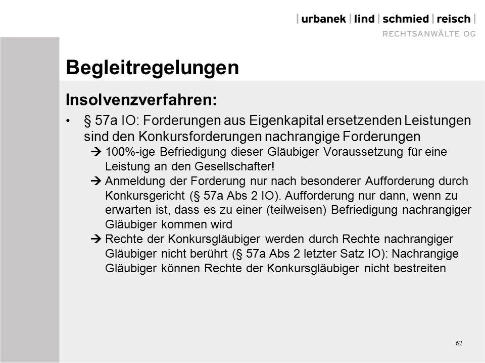 62 Begleitregelungen Insolvenzverfahren: § 57a IO: Forderungen aus Eigenkapital ersetzenden Leistungen sind den Konkursforderungen nachrangige Forderungen  100%-ige Befriedigung dieser Gläubiger Voraussetzung für eine Leistung an den Gesellschafter.