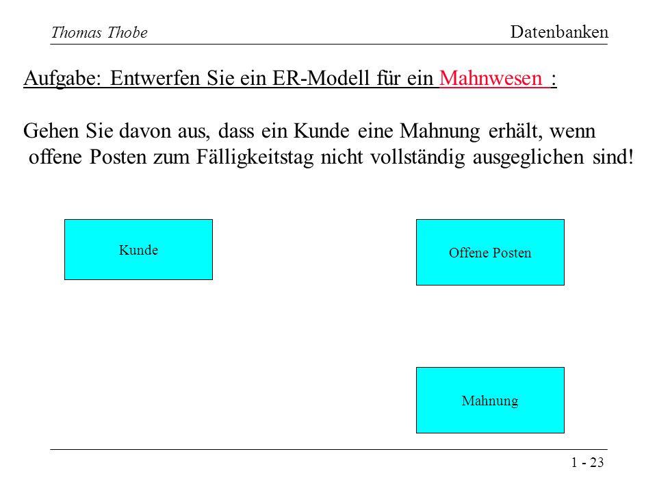 1 - 23 Thomas Thobe Datenbanken Aufgabe: Entwerfen Sie ein ER-Modell für ein Mahnwesen : Gehen Sie davon aus, dass ein Kunde eine Mahnung erhält, wenn offene Posten zum Fälligkeitstag nicht vollständig ausgeglichen sind.