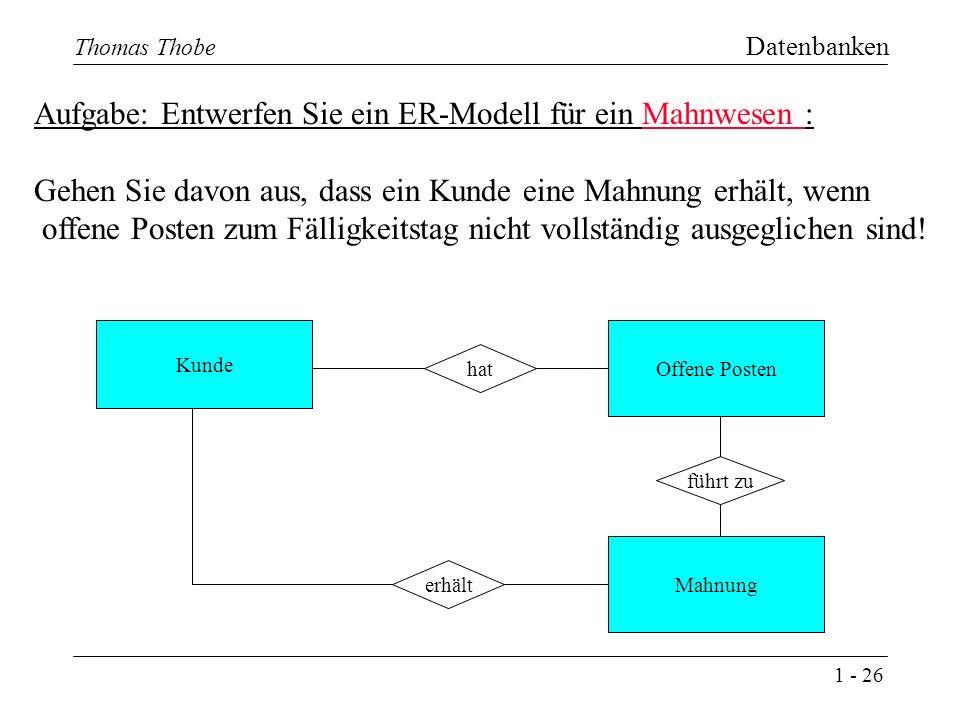1 - 26 Thomas Thobe Datenbanken Aufgabe: Entwerfen Sie ein ER-Modell für ein Mahnwesen : Gehen Sie davon aus, dass ein Kunde eine Mahnung erhält, wenn offene Posten zum Fälligkeitstag nicht vollständig ausgeglichen sind.