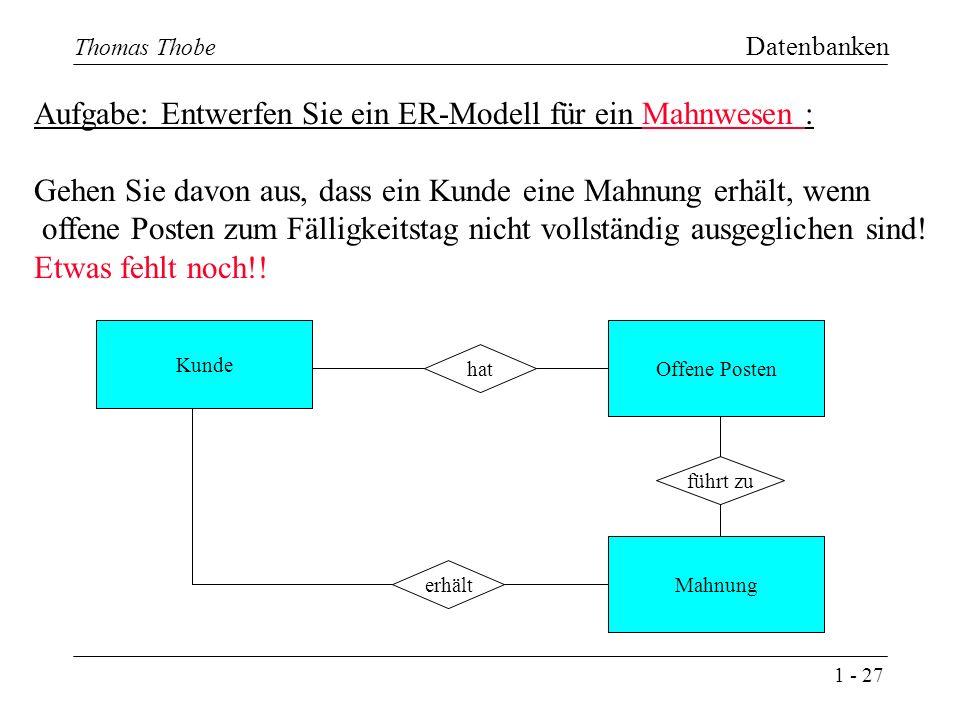 1 - 27 Thomas Thobe Datenbanken Aufgabe: Entwerfen Sie ein ER-Modell für ein Mahnwesen : Gehen Sie davon aus, dass ein Kunde eine Mahnung erhält, wenn offene Posten zum Fälligkeitstag nicht vollständig ausgeglichen sind.